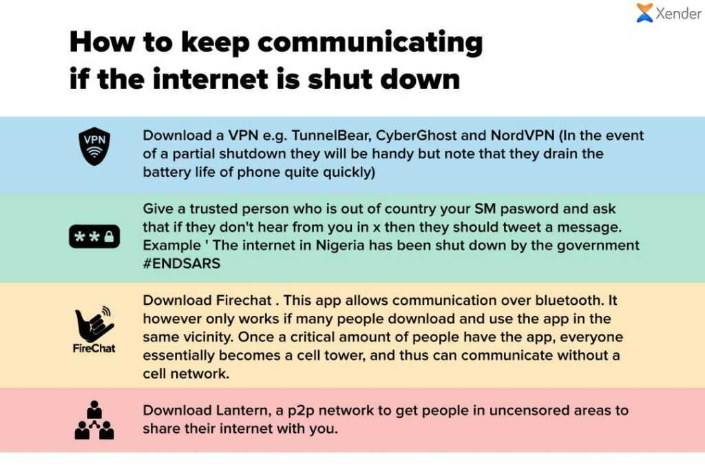 bypass internet shutdown